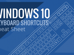 Keyboard Shortcuts You Need to Know in Windows